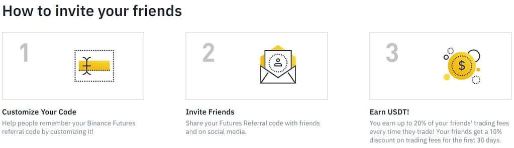 Invitation Info
